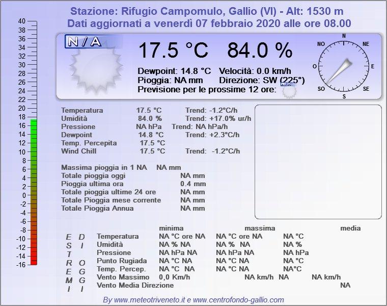 Rifugio Campomulo 1.530 m. Gallio (VI)